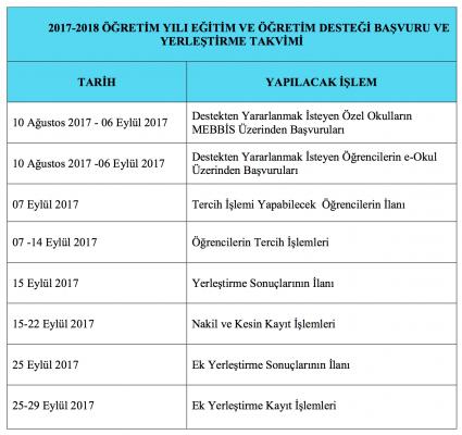20170909 tesvik tarihleri